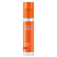 JUUSTEOTSI PARANDAV ELIKSIIR - WELLA CARE ENRICH HAIR ENDS ELIXIR